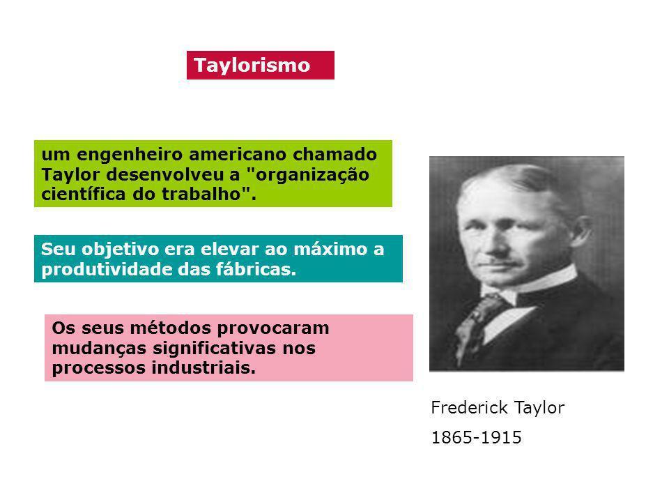 Frederick Taylor 1865-1915 um engenheiro americano chamado Taylor desenvolveu a