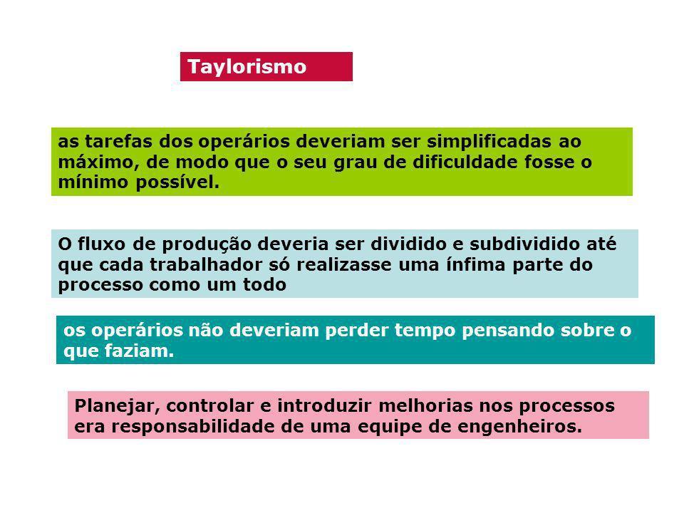 Taylorismo as tarefas dos operários deveriam ser simplificadas ao máximo, de modo que o seu grau de dificuldade fosse o mínimo possível. O fluxo de pr