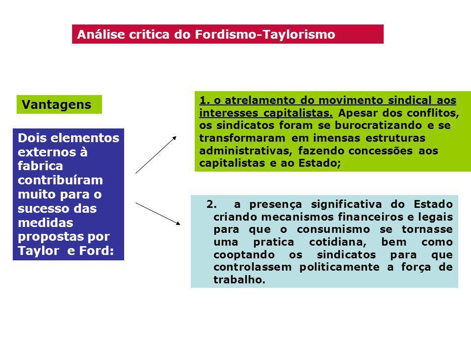 Dois elementos externos à fabrica contribuíram muito para o sucesso das medidas propostas por Taylor e Ford: 1. o atrelamento do movimento sindical ao