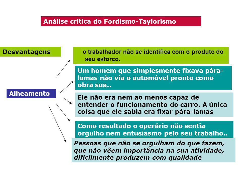 Análise critica do Fordismo-Taylorismo Desvantagens Alheamento o trabalhador não se identifica com o produto do seu esforço. Como resultado o operário