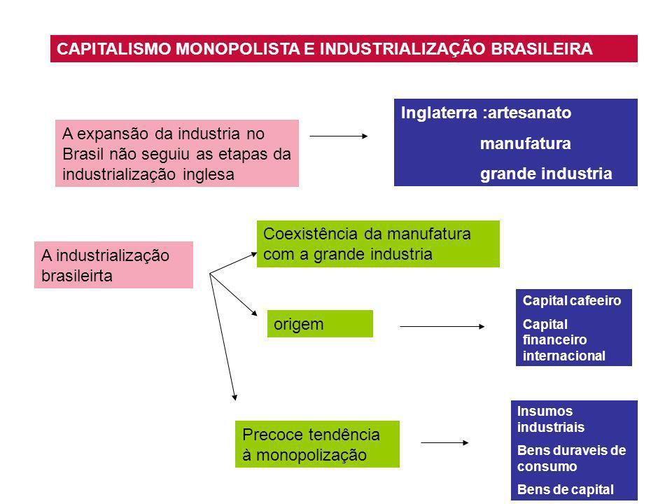 CAPITALISMO MONOPOLISTA E INDUSTRIALIZAÇÃO BRASILEIRA A expansão da industria no Brasil não seguiu as etapas da industrialização inglesa Inglaterra :a