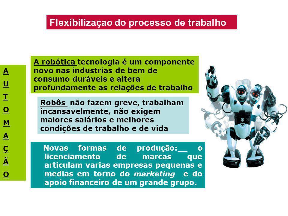 A U T O M A Ç Ã O A robótica tecnologia é um componente novo nas industrias de bem de consumo duráveis e altera profundamente as relações de trabalho