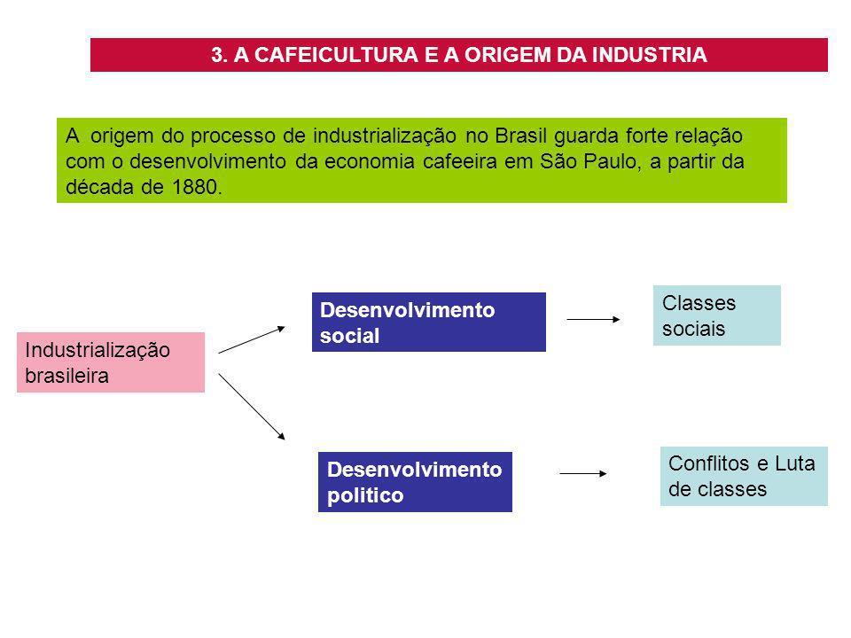 3. A CAFEICULTURA E A ORIGEM DA INDUSTRIA A origem do processo de industrialização no Brasil guarda forte relação com o desenvolvimento da economia ca