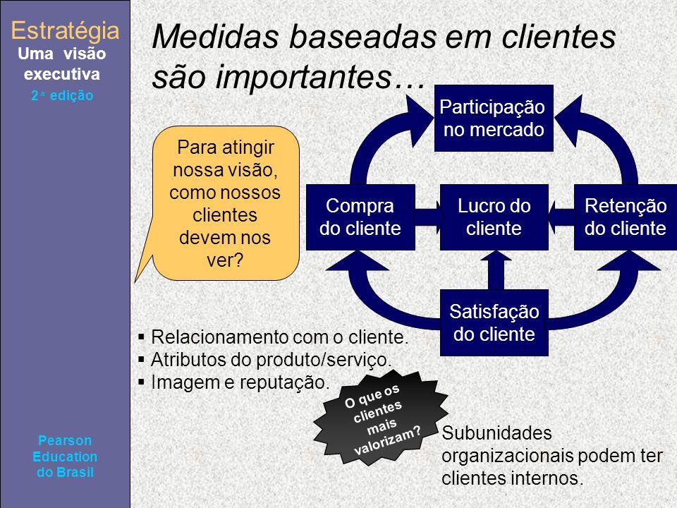 Estratégia Uma visão executiva Pearson Education do Brasil 2ª edição Medidas baseadas em clientes são importantes… Para atingir nossa visão, como nossos clientes devem nos ver.