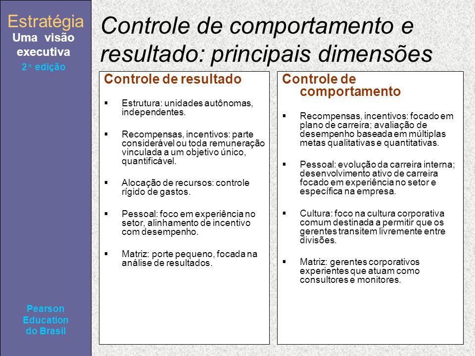 Estratégia Uma visão executiva Pearson Education do Brasil 2ª edição Controle de comportamento e resultado: principais dimensões Controle de resultado Estrutura: unidades autônomas, independentes.