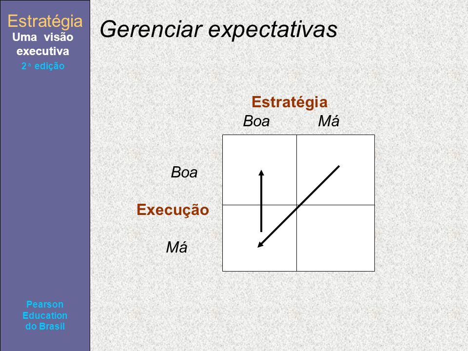 Estratégia Uma visão executiva Pearson Education do Brasil 2ª edição Gerenciar expectativas Estratégia Boa Má Boa Execução Má