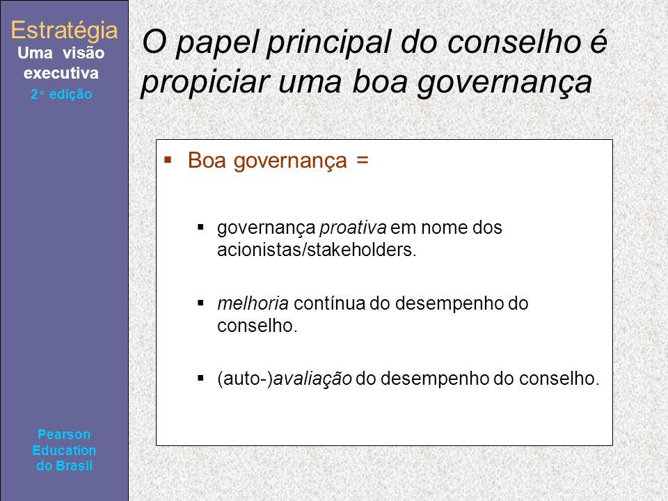 Estratégia Uma visão executiva Pearson Education do Brasil 2ª edição O papel principal do conselho é propiciar uma boa governança Boa governança = governança proativa em nome dos acionistas/stakeholders.