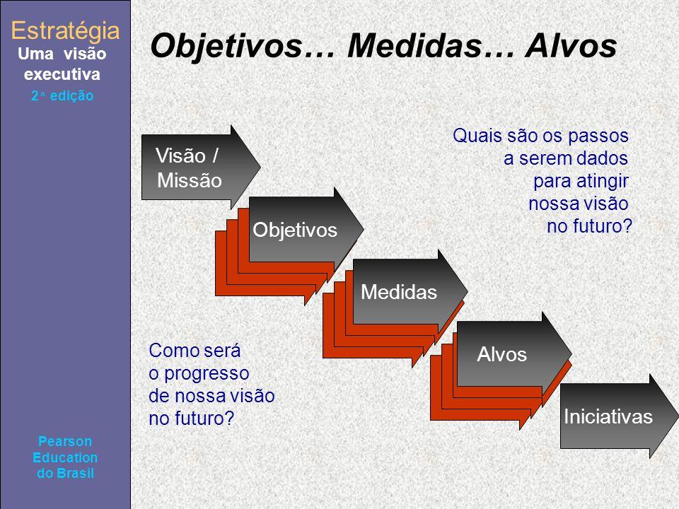 Estratégia Uma visão executiva Pearson Education do Brasil 2ª edição Targets Visão / Missão Objetivos Medidas Alvos Iniciativas Como será o progresso de nossa visão no futuro.