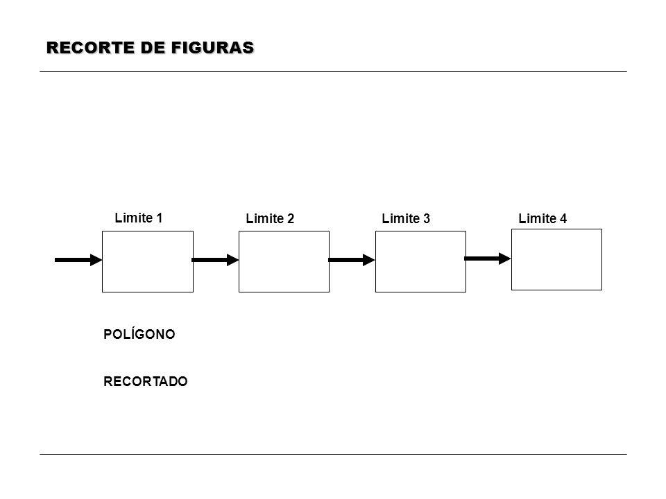 RECORTE DE FIGURAS Limite 1 Limite 2Limite 3Limite 4 RECORTADO POLÍGONO