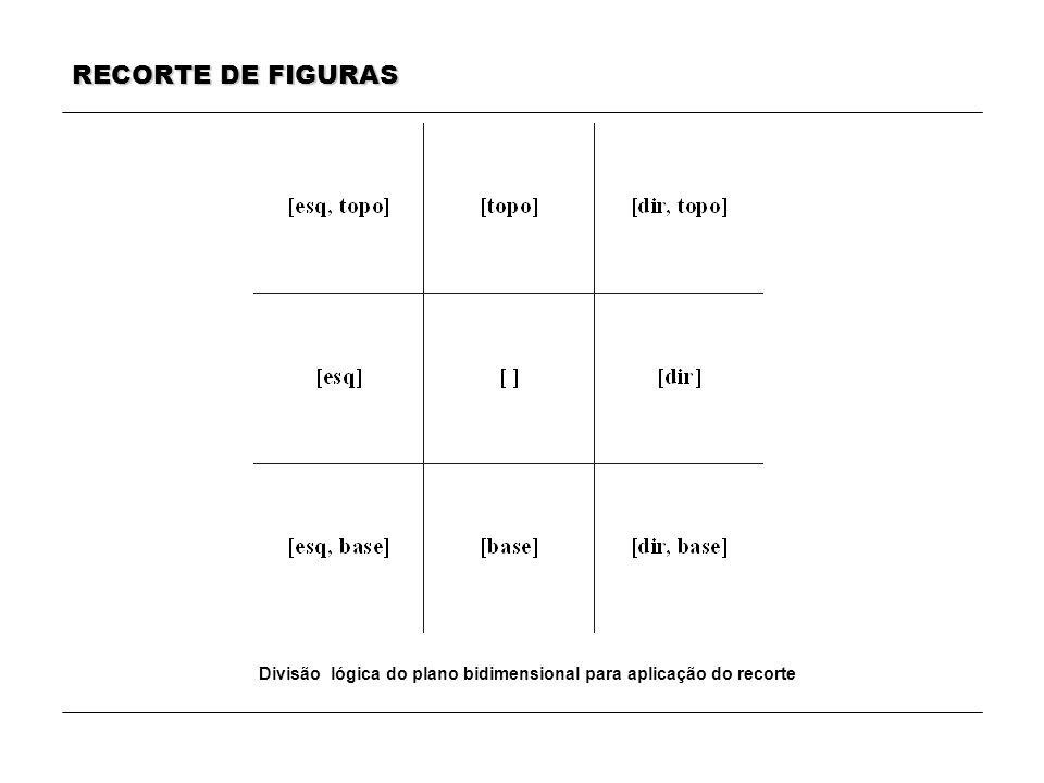 RECORTE DE FIGURAS Divisão lógica do plano bidimensional para aplicação do recorte
