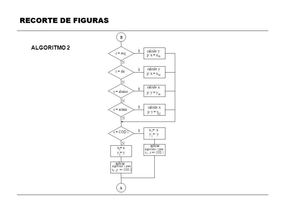 RECORTE DE FIGURAS ALGORITMO 2 aplicar algoritmo 1 para x, y => COD 1 1 aplicar algoritmo 1 para x, y => COD 2 2 calcule y p/ x = x m calcule y p/ x =