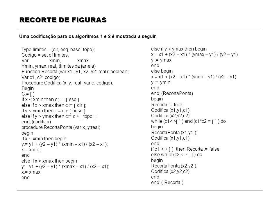RECORTE DE FIGURAS Uma codificação para os algoritmos 1 e 2 é mostrada a seguir. Type limites = (dir, esq, base, topo); Codigo = set of limites; Varxm