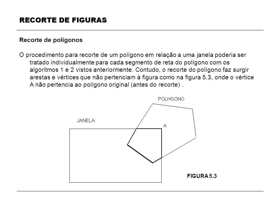 RECORTE DE FIGURAS Recorte de polígonos O procedimento para recorte de um polígono em relação a uma janela poderia ser tratado individualmente para ca