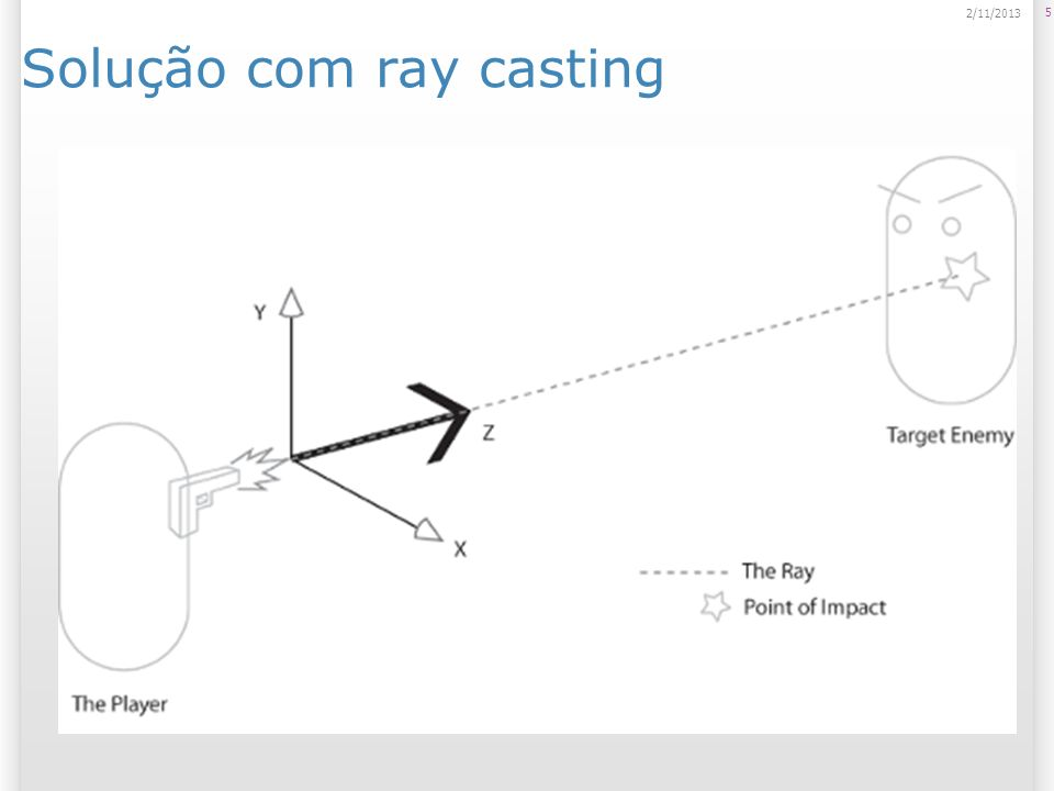 Solução com ray casting 5 2/11/2013
