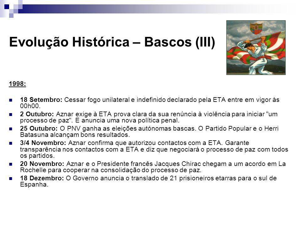 1998: 18 Setembro: Cessar fogo unilateral e indefinido declarado pela ETA entre em vigor às 00h00. 2 Outubro: Aznar exige à ETA prova clara da sua ren