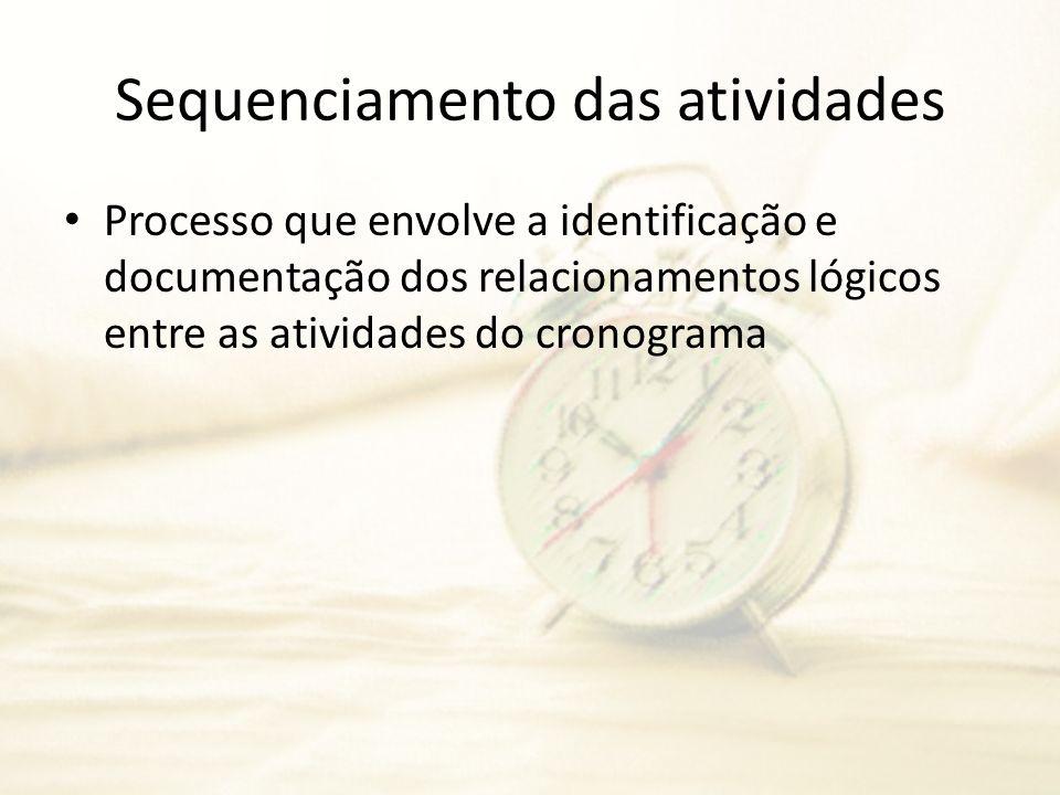 Processo que envolve a identificação e documentação dos relacionamentos lógicos entre as atividades do cronograma