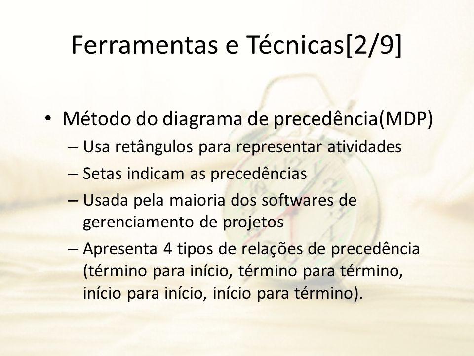 Ferramentas e Técnicas[2/9] Método do diagrama de precedência(MDP) – Usa retângulos para representar atividades – Setas indicam as precedências – Usad