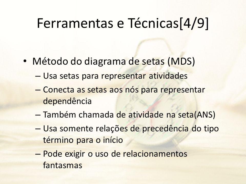 Ferramentas e Técnicas[4/9] Método do diagrama de setas (MDS) – Usa setas para representar atividades – Conecta as setas aos nós para representar depe