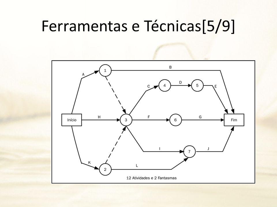 Ferramentas e Técnicas[5/9]