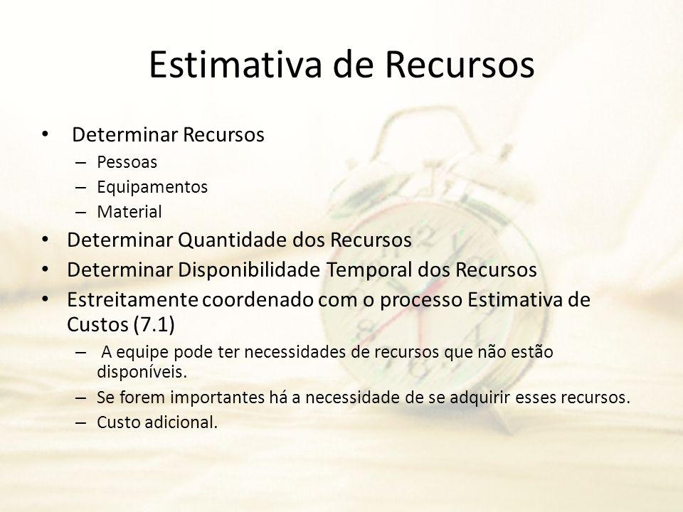 Determinar Recursos – Pessoas – Equipamentos – Material Determinar Quantidade dos Recursos Determinar Disponibilidade Temporal dos Recursos Estreitame