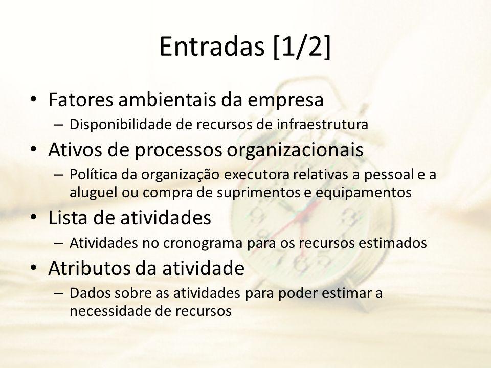 Entradas [1/2] Fatores ambientais da empresa – Disponibilidade de recursos de infraestrutura Ativos de processos organizacionais – Política da organiz