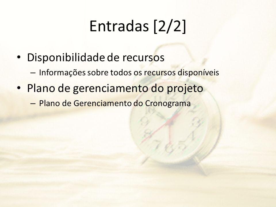 Entradas [2/2] Disponibilidade de recursos – Informações sobre todos os recursos disponíveis Plano de gerenciamento do projeto – Plano de Gerenciament