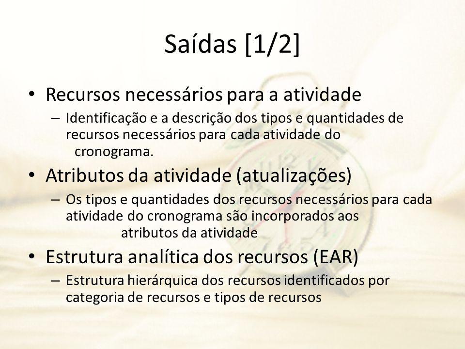 Saídas [1/2] Recursos necessários para a atividade – Identificação e a descrição dos tipos e quantidades de recursos necessários para cada atividade d