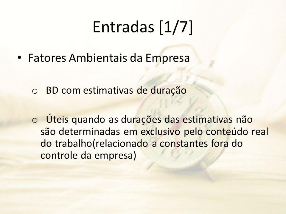 Entradas [1/7] Fatores Ambientais da Empresa o BD com estimativas de duração o Úteis quando as durações das estimativas não são determinadas em exclus