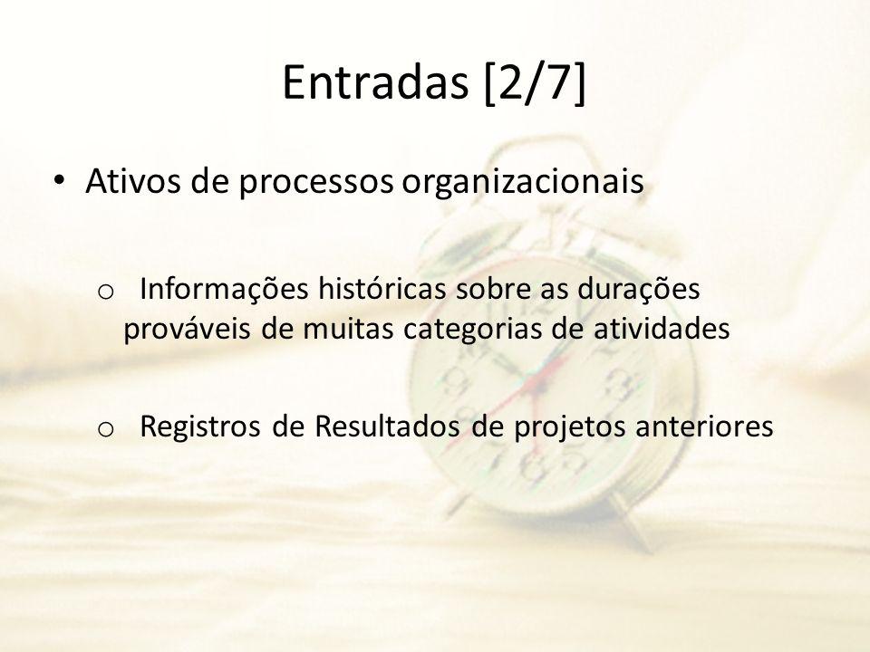 Entradas [2/7] Ativos de processos organizacionais o Informações históricas sobre as durações prováveis de muitas categorias de atividades o Registros