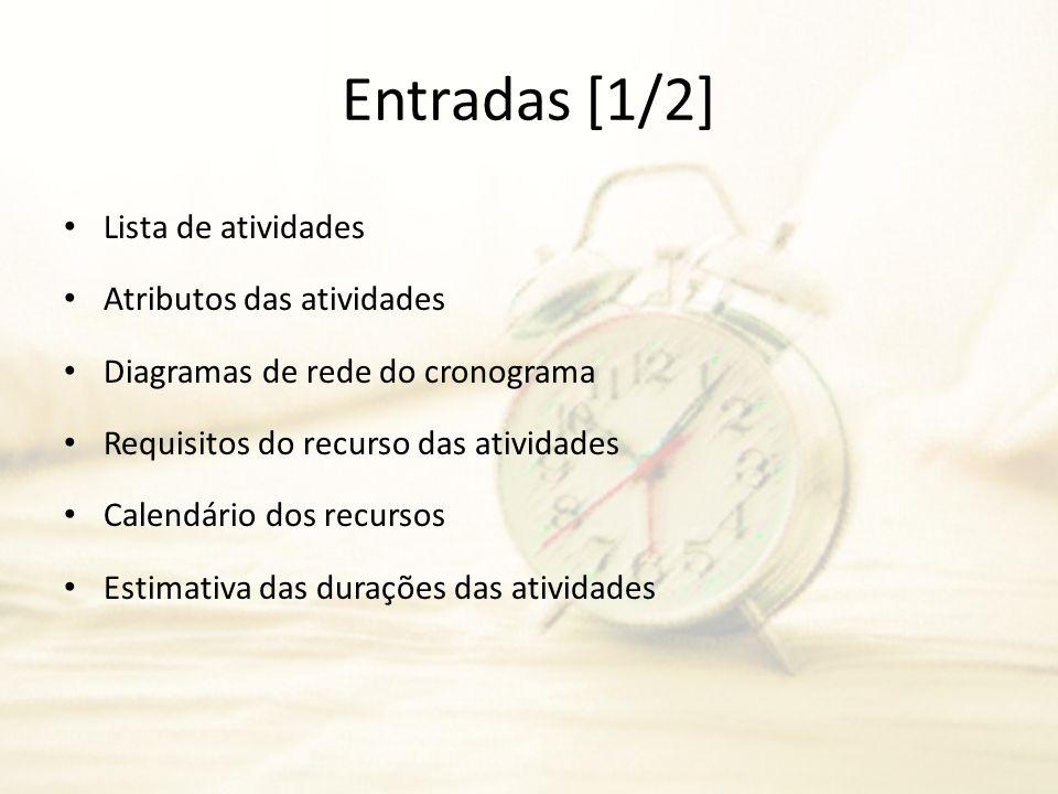 Entradas [1/2] Lista de atividades Atributos das atividades Diagramas de rede do cronograma Requisitos do recurso das atividades Calendário dos recurs