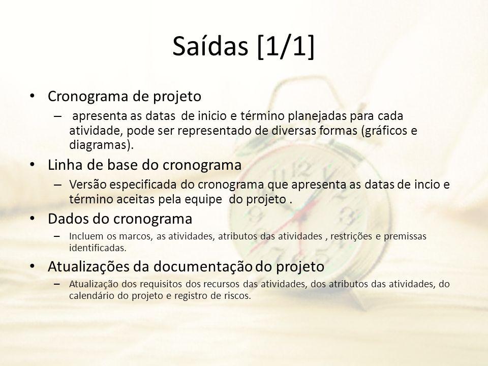 Saídas [1/1] Cronograma de projeto – apresenta as datas de inicio e término planejadas para cada atividade, pode ser representado de diversas formas (
