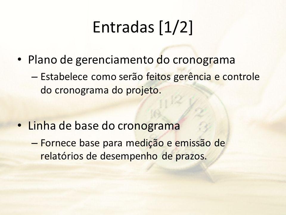 Entradas [1/2] Plano de gerenciamento do cronograma – Estabelece como serão feitos gerência e controle do cronograma do projeto. Linha de base do cron