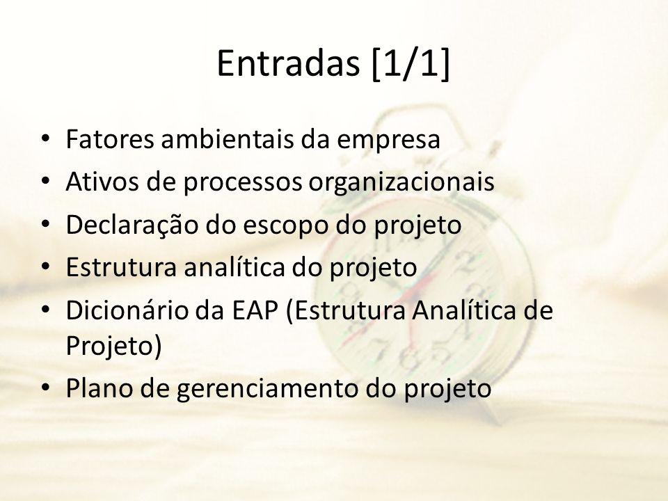 Entradas [1/1] Fatores ambientais da empresa Ativos de processos organizacionais Declaração do escopo do projeto Estrutura analítica do projeto Dicion