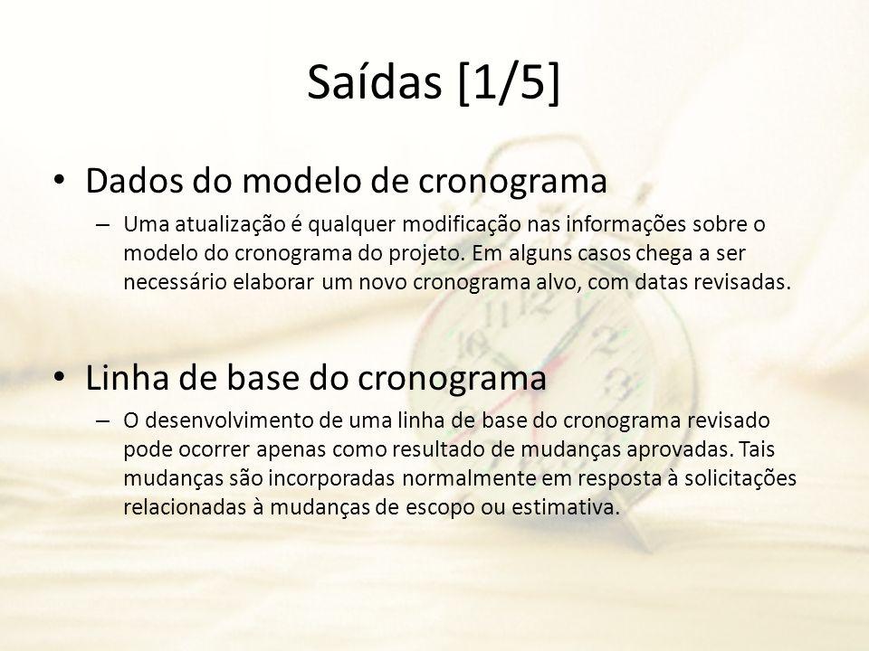 Saídas [1/5] Dados do modelo de cronograma – Uma atualização é qualquer modificação nas informações sobre o modelo do cronograma do projeto. Em alguns
