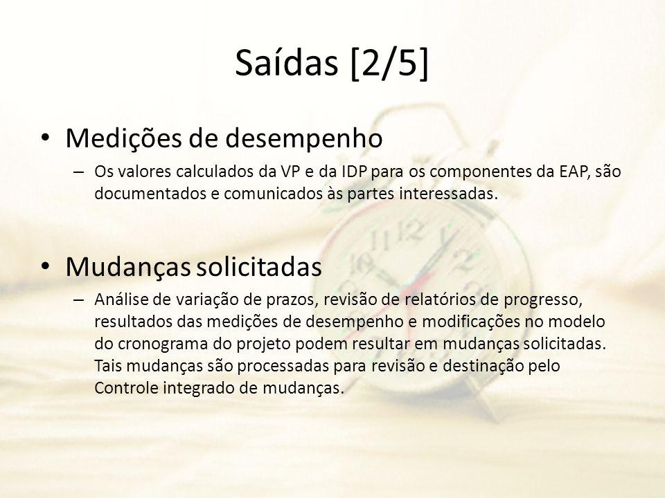 Saídas [2/5] Medições de desempenho – Os valores calculados da VP e da IDP para os componentes da EAP, são documentados e comunicados às partes intere