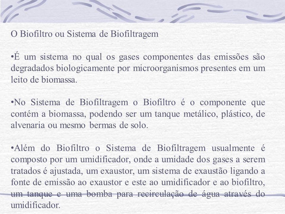 O Biofiltro ou Sistema de Biofiltragem É um sistema no qual os gases componentes das emissões são degradados biologicamente por microorganismos presen