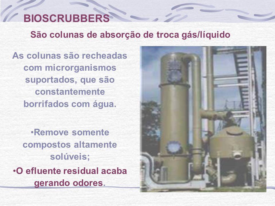BIOSCRUBBERS São colunas de absorção de troca gás/líquido As colunas são recheadas com microrganismos suportados, que são constantemente borrifados co