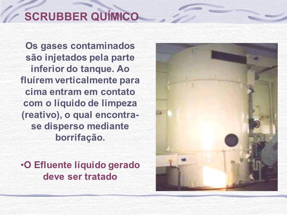 SCRUBBER QUÍMICO Os gases contaminados são injetados pela parte inferior do tanque. Ao fluírem verticalmente para cima entram em contato com o líquido