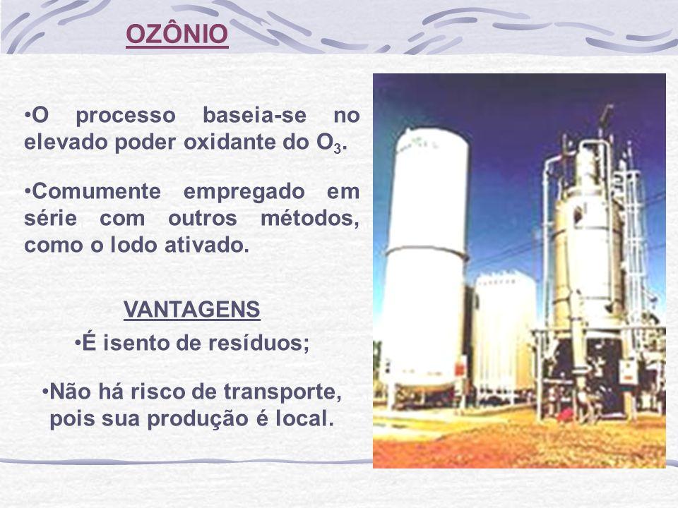 OZÔNIO O processo baseia-se no elevado poder oxidante do O 3. Comumente empregado em série com outros métodos, como o lodo ativado. VANTAGENS É isento
