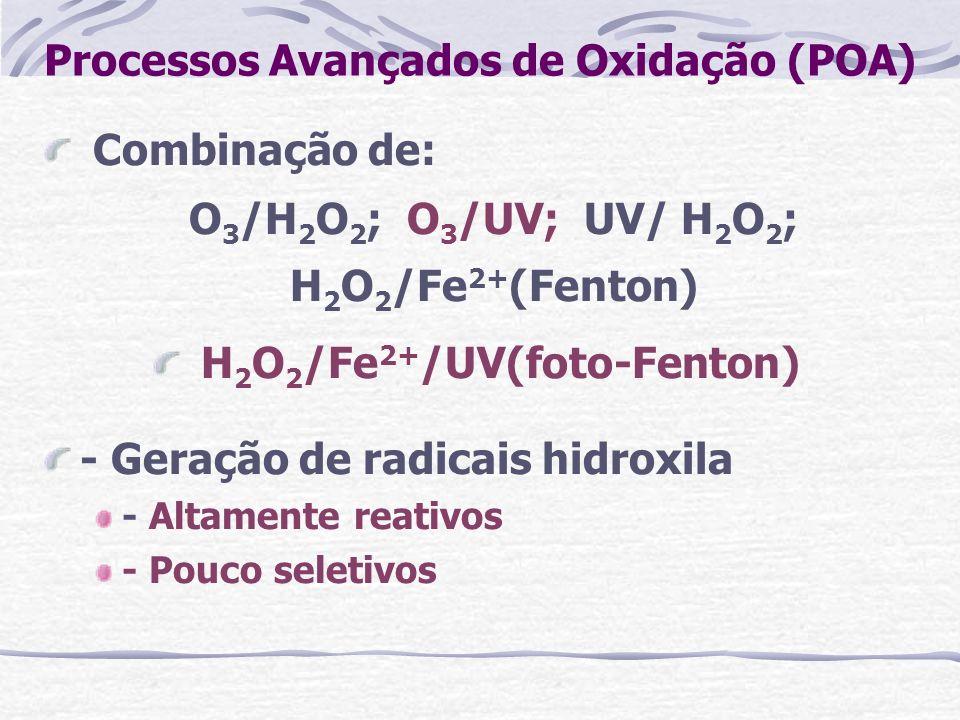 Processos Avançados de Oxidação (POA) Combinação de: O 3 /H 2 O 2 ; O 3 /UV; UV/ H 2 O 2 ; H 2 O 2 /Fe 2+ (Fenton) H 2 O 2 /Fe 2+ /UV(foto-Fenton) - G