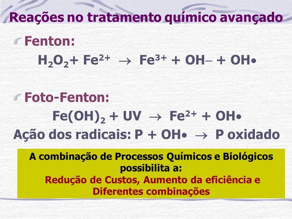 Reações no tratamento químico avançado Fenton: H 2 O 2 + Fe 2+ Fe 3+ + OH + OH Foto-Fenton: Fe(OH) 2 + UV Fe 2+ + OH Ação dos radicais: P + OH P oxida