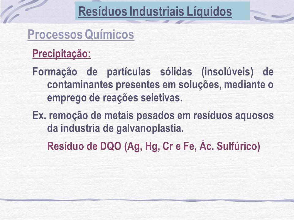 Processos Químicos Resíduos Industriais Líquidos Precipitação: Formação de partículas sólidas (insolúveis) de contaminantes presentes em soluções, med