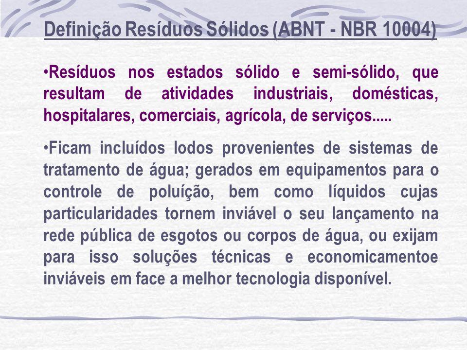 Definição Resíduos Sólidos (ABNT - NBR 10004) Resíduos nos estados sólido e semi-sólido, que resultam de atividades industriais, domésticas, hospitala