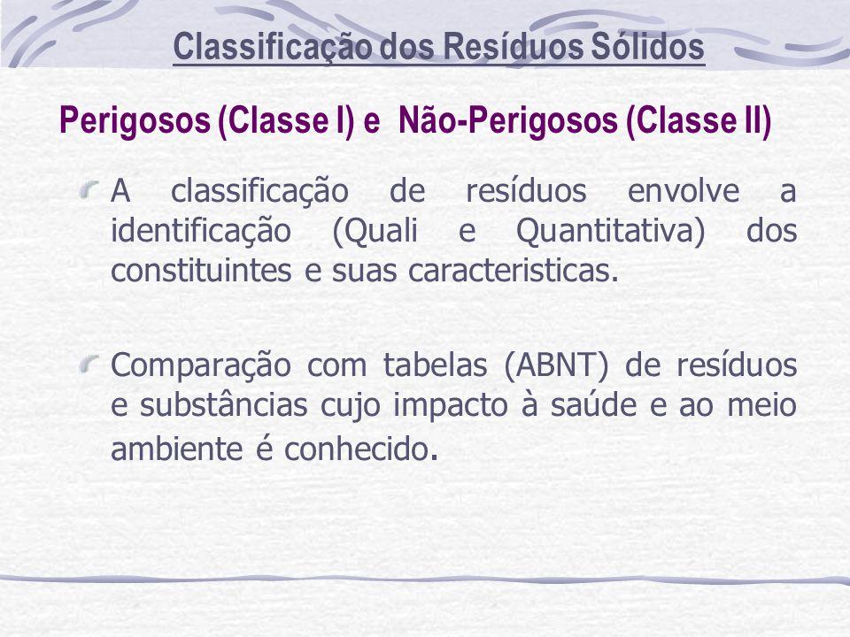 A classificação de resíduos envolve a identificação (Quali e Quantitativa) dos constituintes e suas caracteristicas. Comparação com tabelas (ABNT) de