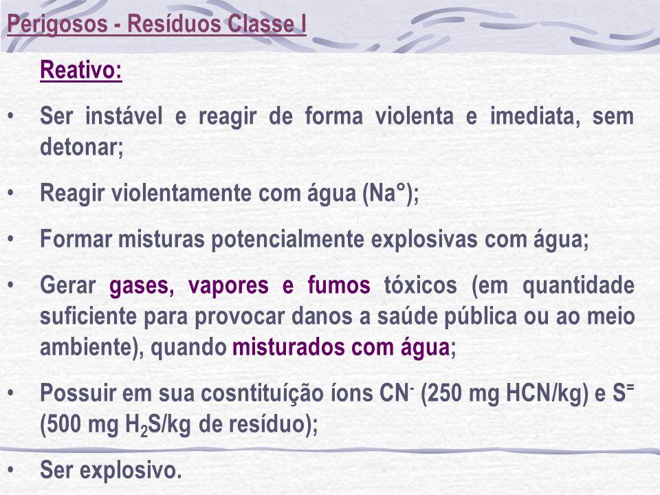 Perigosos - Resíduos Classe I Reativo: Ser instável e reagir de forma violenta e imediata, sem detonar; Reagir violentamente com água (Na°); Formar mi