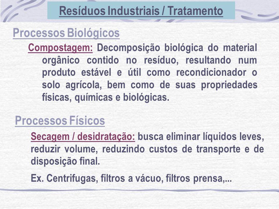 Processos Biológicos Resíduos Industriais / Tratamento Compostagem: Decomposição biológica do material orgânico contido no resíduo, resultando num pro