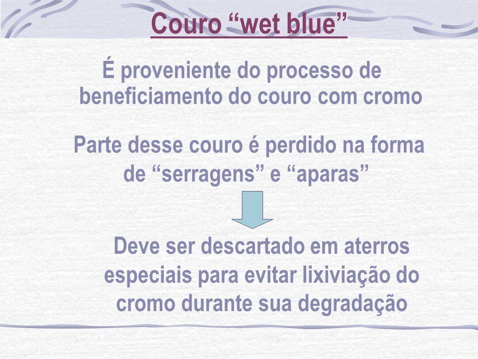 Couro wet blue É proveniente do processo de beneficiamento do couro com cromo Deve ser descartado em aterros especiais para evitar lixiviação do cromo