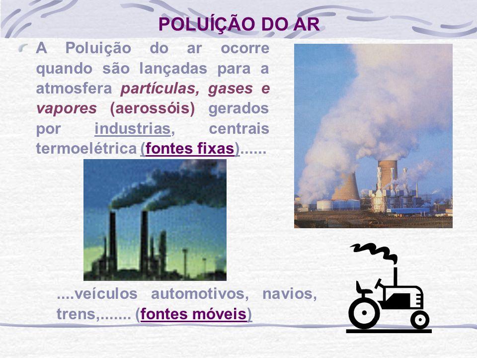 ....veículos automotivos, navios, trens,....... (fontes móveis) A Poluição do ar ocorre quando são lançadas para a atmosfera partículas, gases e vapor