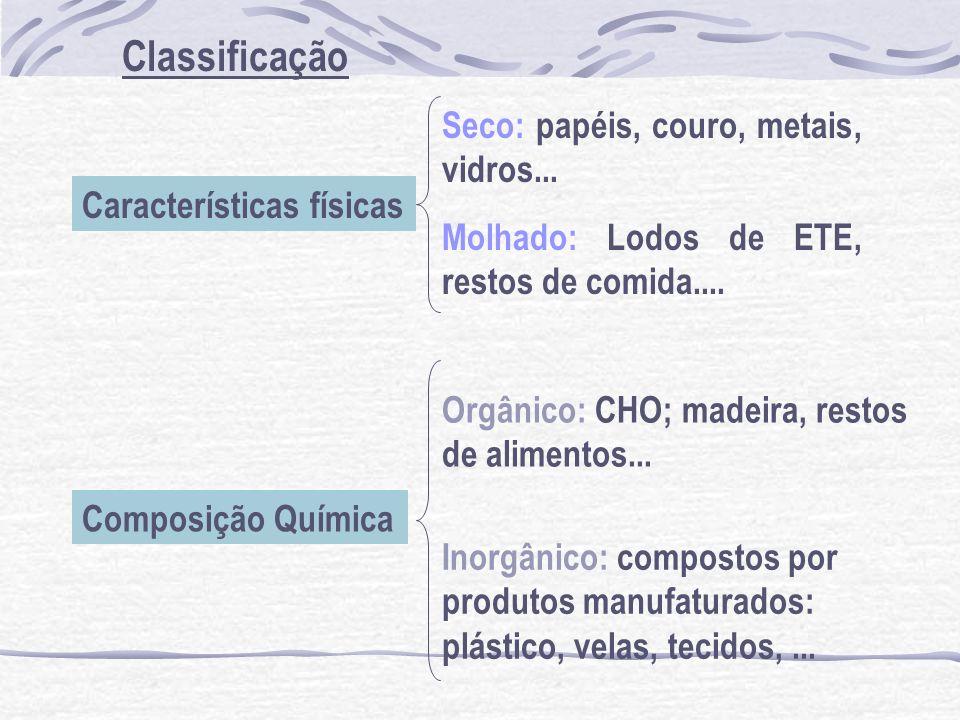 Classificação Características físicas Seco: papéis, couro, metais, vidros... Molhado: Lodos de ETE, restos de comida.... Composição Química Orgânico: