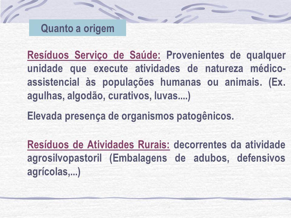 Quanto a origem Resíduos Serviço de Saúde: Provenientes de qualquer unidade que execute atividades de natureza médico- assistencial às populações huma